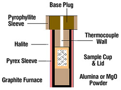 Sample Assembly Diagram